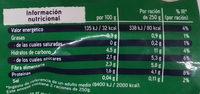 Salteado Tradicional - Informations nutritionnelles - es