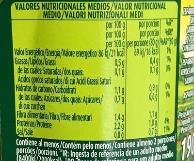 Asperges vertes - Información nutricional - es