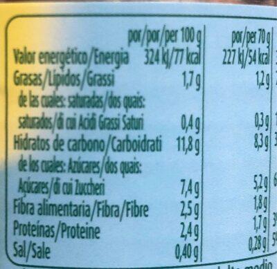 Maíz Dulce - Informations nutritionnelles - es