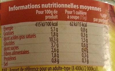 Guacamole Mild Purée à l'avocat finement épicée - Nutrition facts