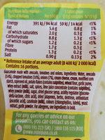 chunky guacamole - Ingredients - en