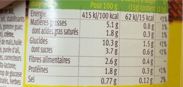 Sauce apéritif guacamole - Nutrition facts - en