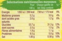6 wraps de blé nature - Informations nutritionnelles - fr