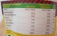 Sauce à cuisiner Fajitas Original - Nutrition facts - fr