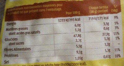 Wraps - Informations nutritionnelles - fr