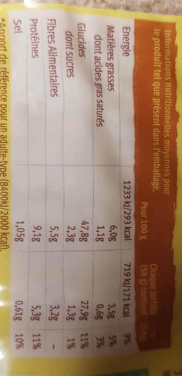 Wraps de blé complet - Nutrition facts - fr