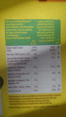 Fajita Kit - Nutrition facts