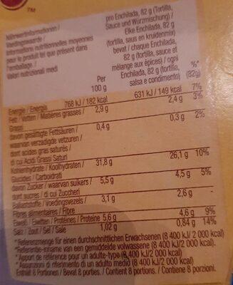Enchilada Kit CHEESY BAKED MILD - Informations nutritionnelles - fr