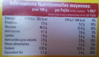 Kit pour Crousti' Fajitas avec Chapelure Croustillante - Nutrition facts - fr