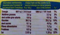 Kit pour fajitas - Nutrition facts - fr