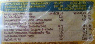8 soft mini tortillas - Informations nutritionnelles