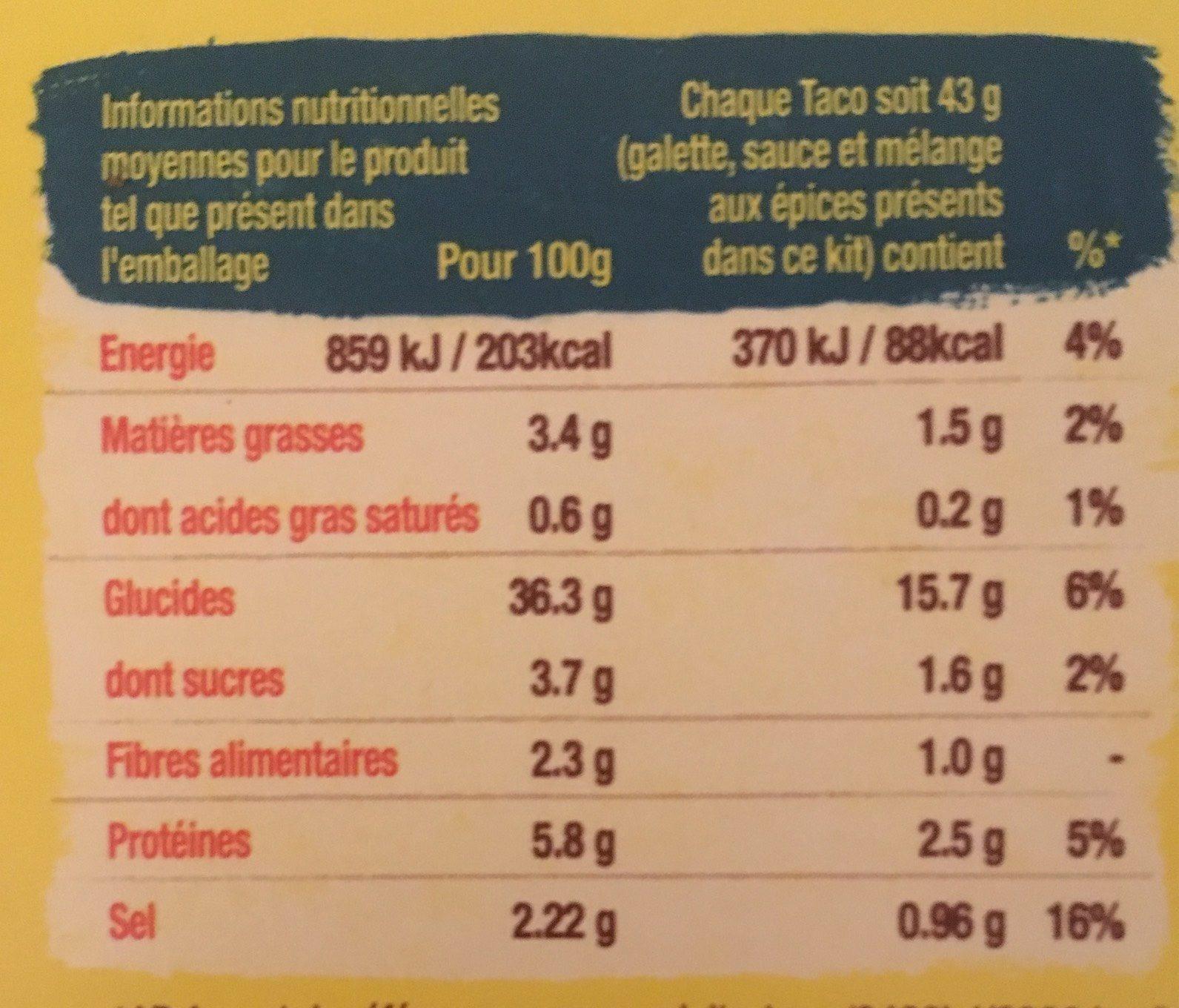 BARQUITAS Kit pour tacos - Voedigswaarden