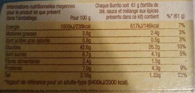 Le Kit Burrito - Valori nutrizionali - fr