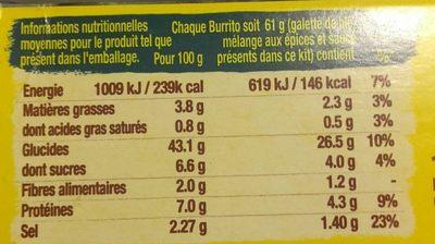 Kit pour burritos, recette douce - Informations nutritionnelles