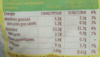 Tortillas - Informations nutritionnelles - fr