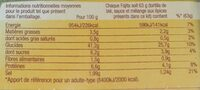 Kit pour Fajitas - Voedingswaarden - fr