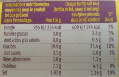 Kit pour buritos original - Informations nutritionnelles