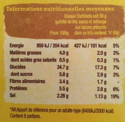 Kit pour enchiladas avec panadillas Tomates gratinées et oignons doux - Nutrition facts