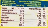 Kit pour burritos original - Informations nutritionnelles