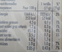 10 Tortillas - Nutrition facts
