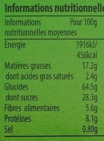 Crunchy avoine et miel - Nutrition facts - fr