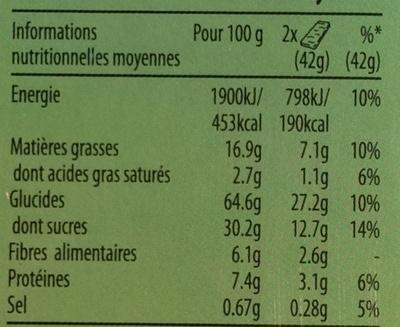 Crunchy Avoine & Cranberries - Nutrition facts