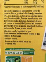 Protein - Ingredients