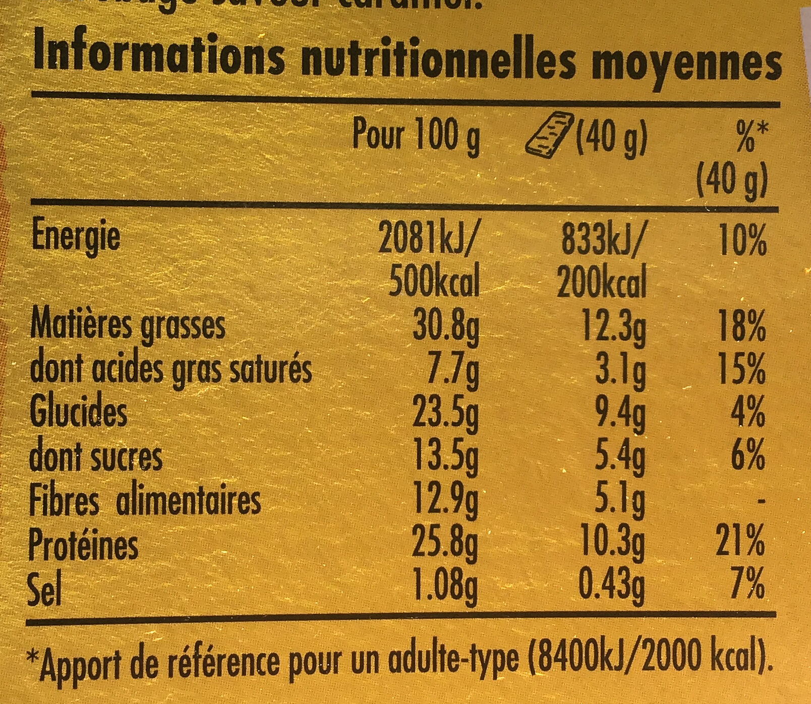 Protein - Nutrition facts