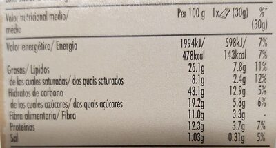 Sweat & Salty Nut Roasted Peanuts - Información nutricional - es
