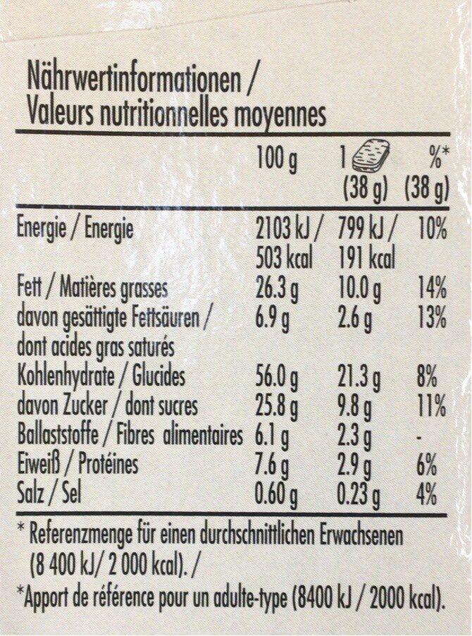 Nut Butter - Nährwertangaben - de