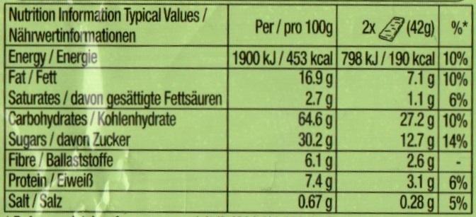 Oats & Berries - Informations nutritionnelles - de