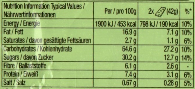 Oats & Berries - Nutrition facts