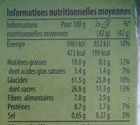 Crunchy - Informations nutritionnelles - en