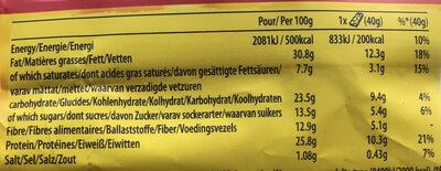 Protein Salted Caramel Nut Cereal Bar - Informations nutritionnelles - fr