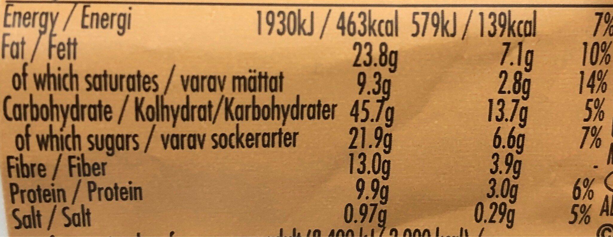 Sweet & Salty Nut - Información nutricional - es