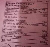 CHOCOLATE CON LECHE - Voedigswaarden
