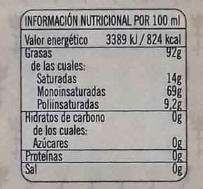 Aceite oliva extra virgen - Informations nutritionnelles - es