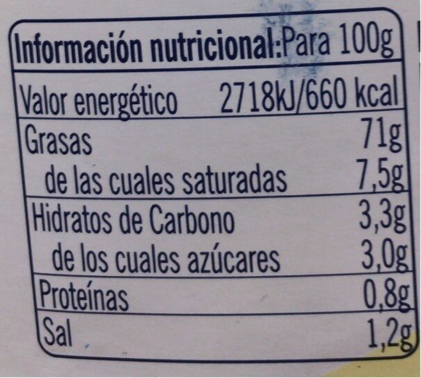 Mayonesa - Informació nutricional - es
