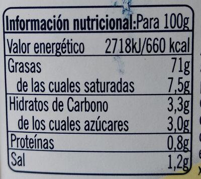 Mayonesa - Voedingswaarden - es