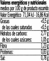 Coliflor - Información nutricional