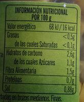 Judías Verdes Redondas - Información nutricional - es