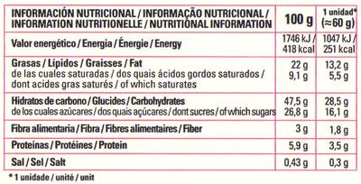 Pandorino Cacao - Informação nutricional