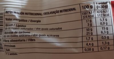 Manjus - Informació nutricional