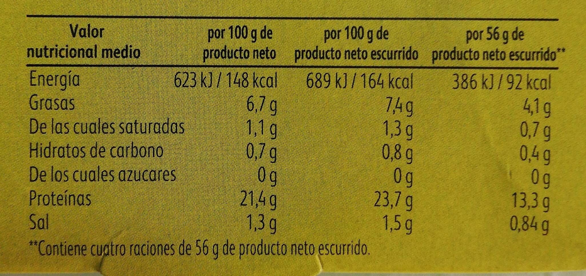 Atun claro - Informations nutritionnelles