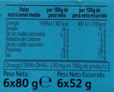 Atún claro en aceite de girasol - Información nutricional