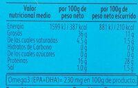 Atún claro en aceite de girasol - Informations nutritionnelles