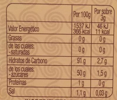 Té Latte - Informació nutricional