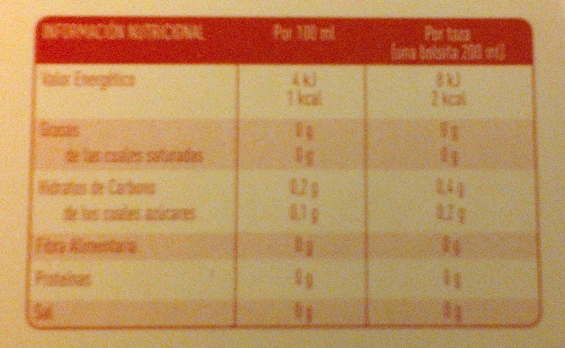 Hornimans figura - Información nutricional
