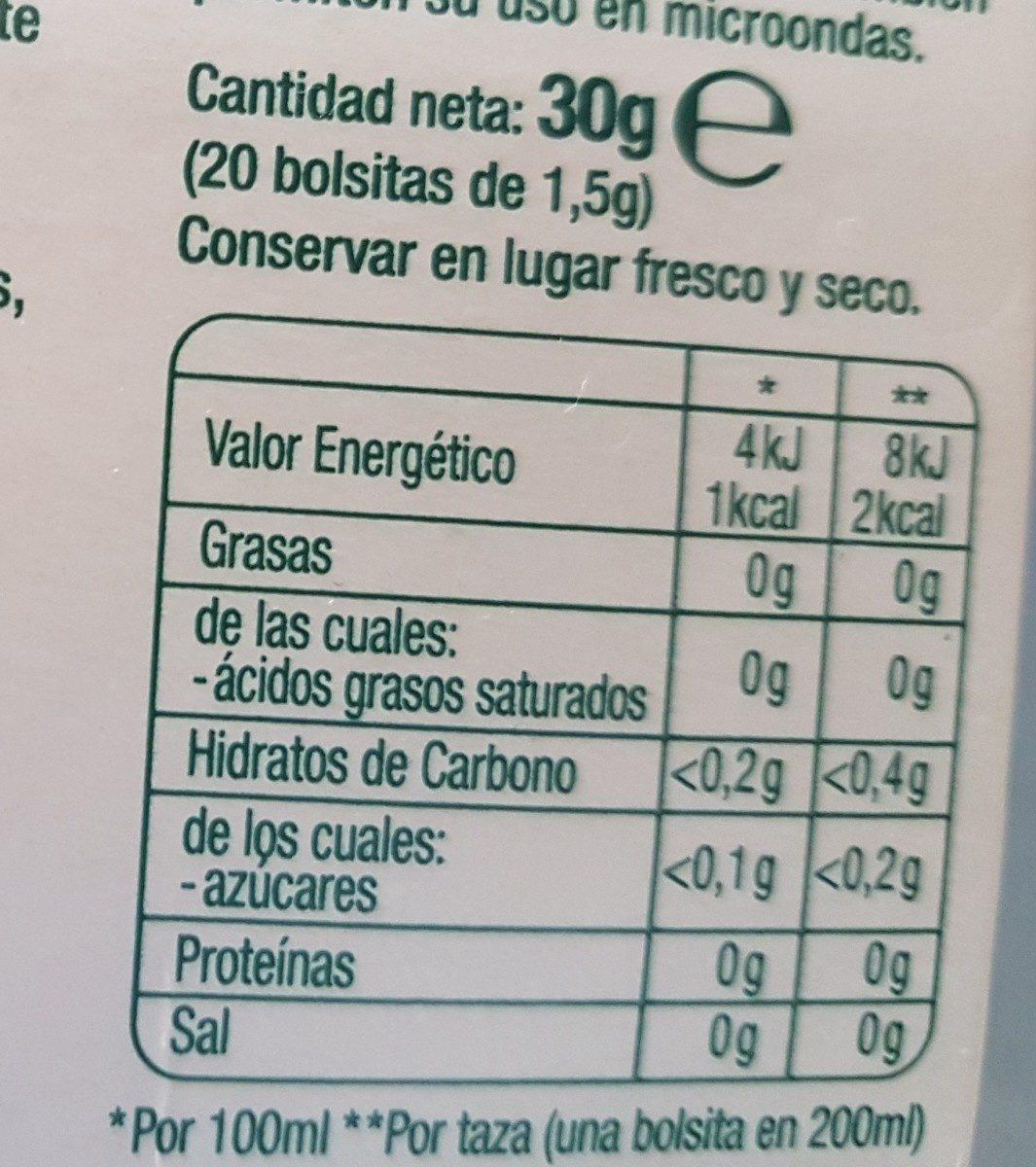 TéSlim - Ingredientes