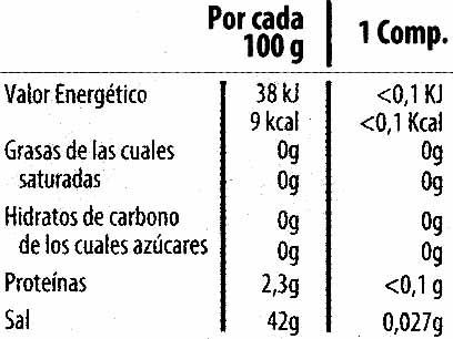 Stevia edulcorante ideal café y té dosificador 120 comprimidos - Información nutricional - es